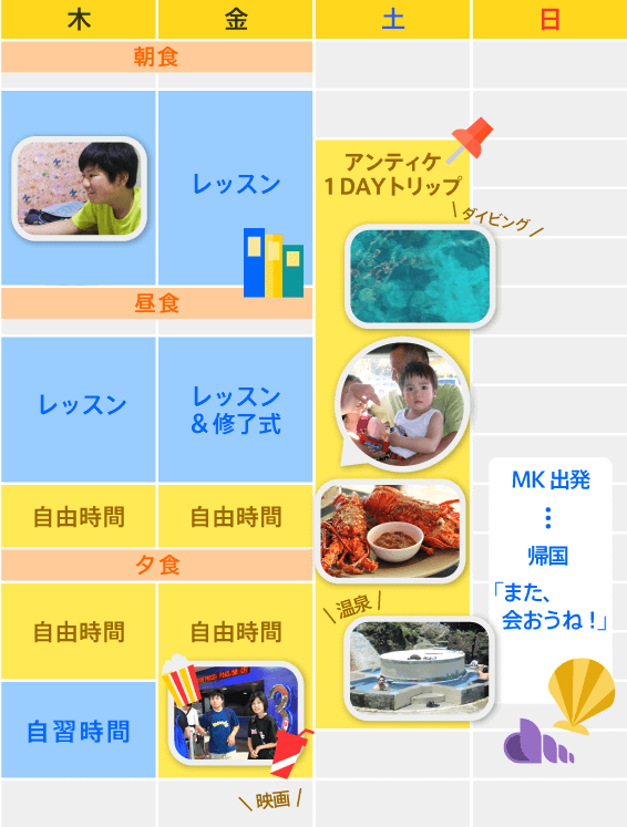 親子留学スケジュール